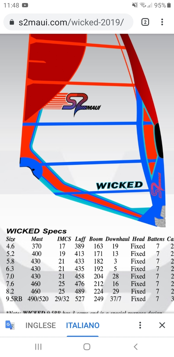 S2Maui - Wicked 7.m